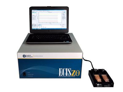 ECIS Model Z Theta